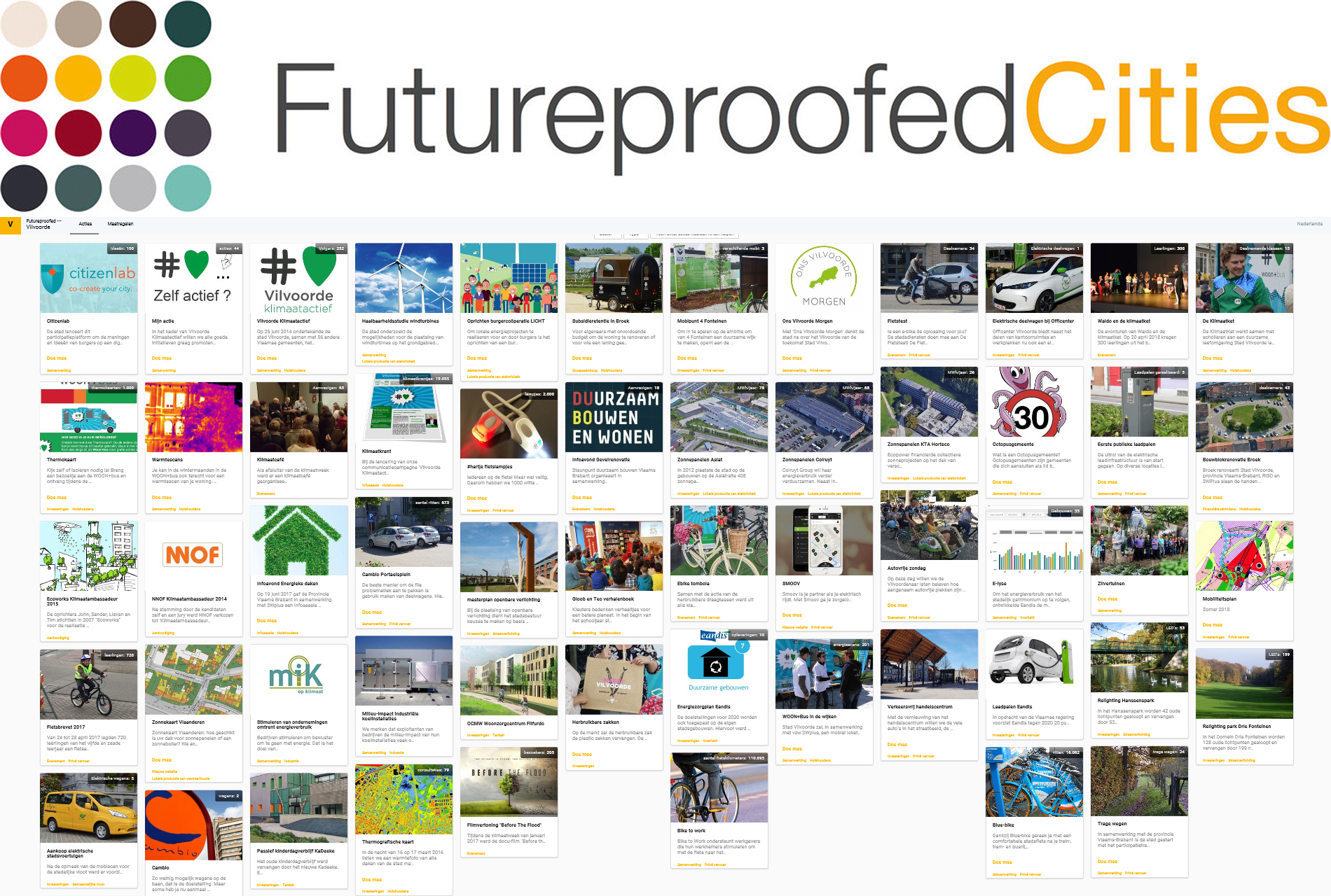 website futureproofed